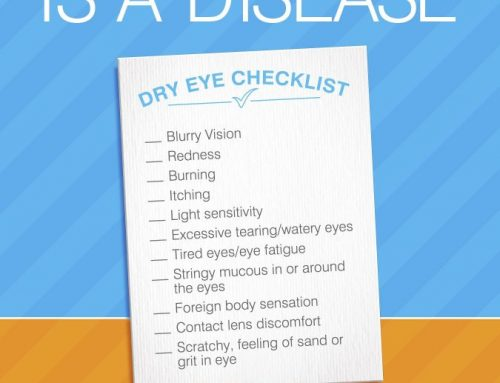 New Diagnostic Test for Dry Eye Disease